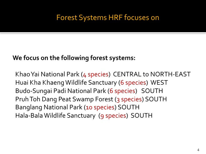 Dr. Woraphat Arthayukti, 6th International Hornbill Conference Manila, Philippines - Slide 4